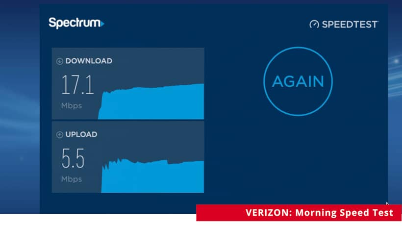 Verizon Morning Speed Test